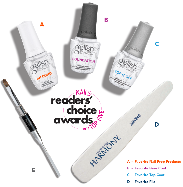 A	-  Favorite Nail Prep Products B	-  Favorite Base Coat C	-  Favorite Top Coat D	-  Favorite File E	-  Favorite Implement or Tool