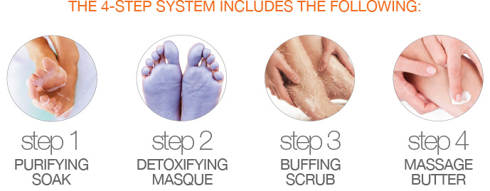 The 4-Step System Includes: Purify soak, detoxifying masque, buffing scrub, massage butter.